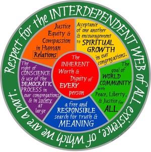 Seven Principles Unitarian